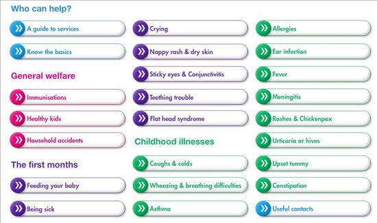 Common_Childhood_Illnesses